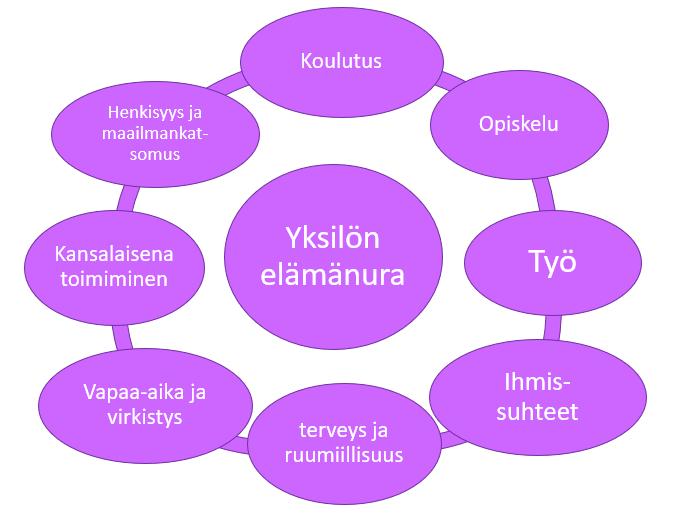 career_kuva
